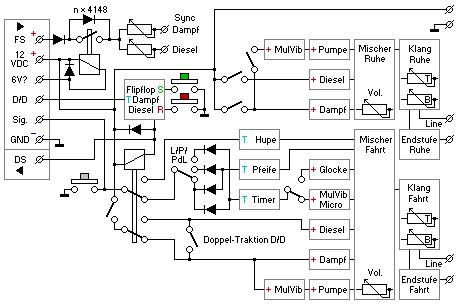 Modellbahn–Sound: die Schnittstelle - Eisenbahnmodelltechnik