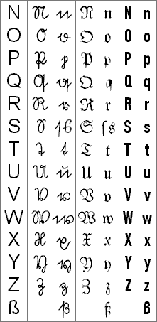 Buchstaben von n bis z und ß im vergleich helvetica sütterlin